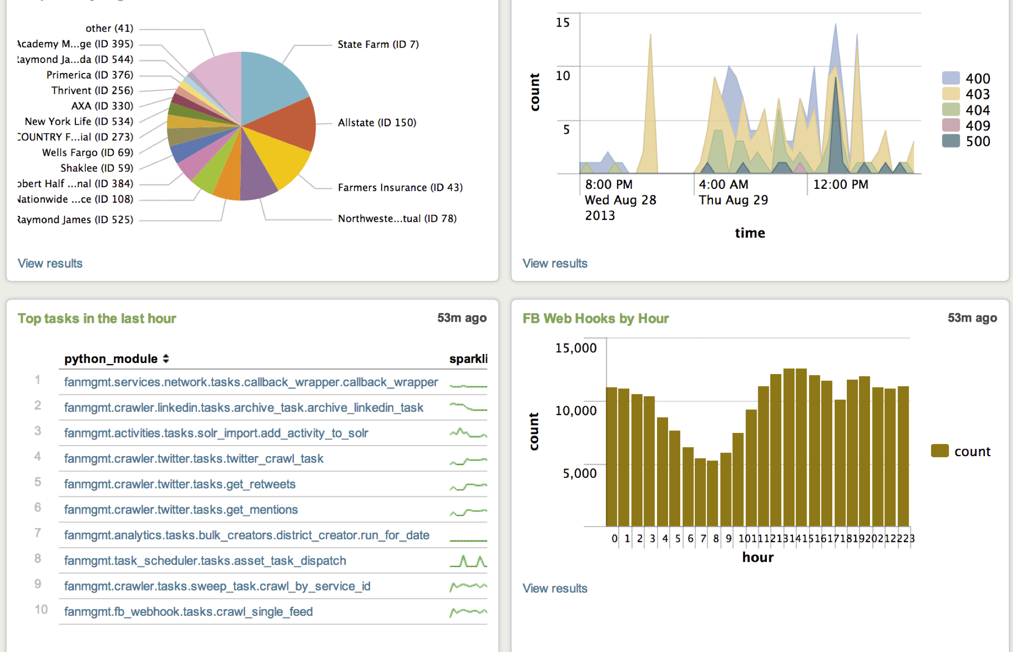 Getting started with Splunk as an Engineer - Chase Seibert Blog