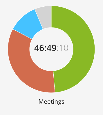 toggl_meetings